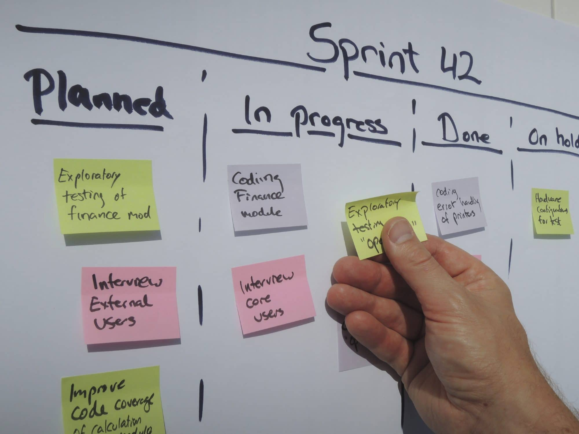 Agile at Trayport = Mindset > Process